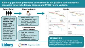 Refining Genotype–phenotype Correlations in 304 Patients with Autosomal Recessive Polycystic Kidney Disease and PKHD1 Gene Variants