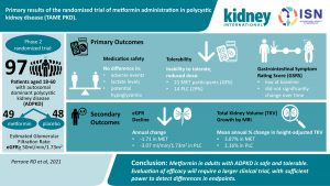 Primary Results of the Randomized Trial Method of Metformin Administration in Polycystic Kidney Disease (TAME PKD)