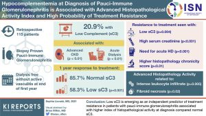 Hypocomplementemia at Diagnosis of Pauci-Immune Glomerulonephritis is Associated with Advanced Histopathological Activity Index and High Probability of Treatment Resistance